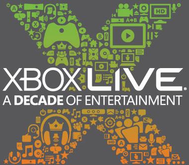 Xbox live gold desconto