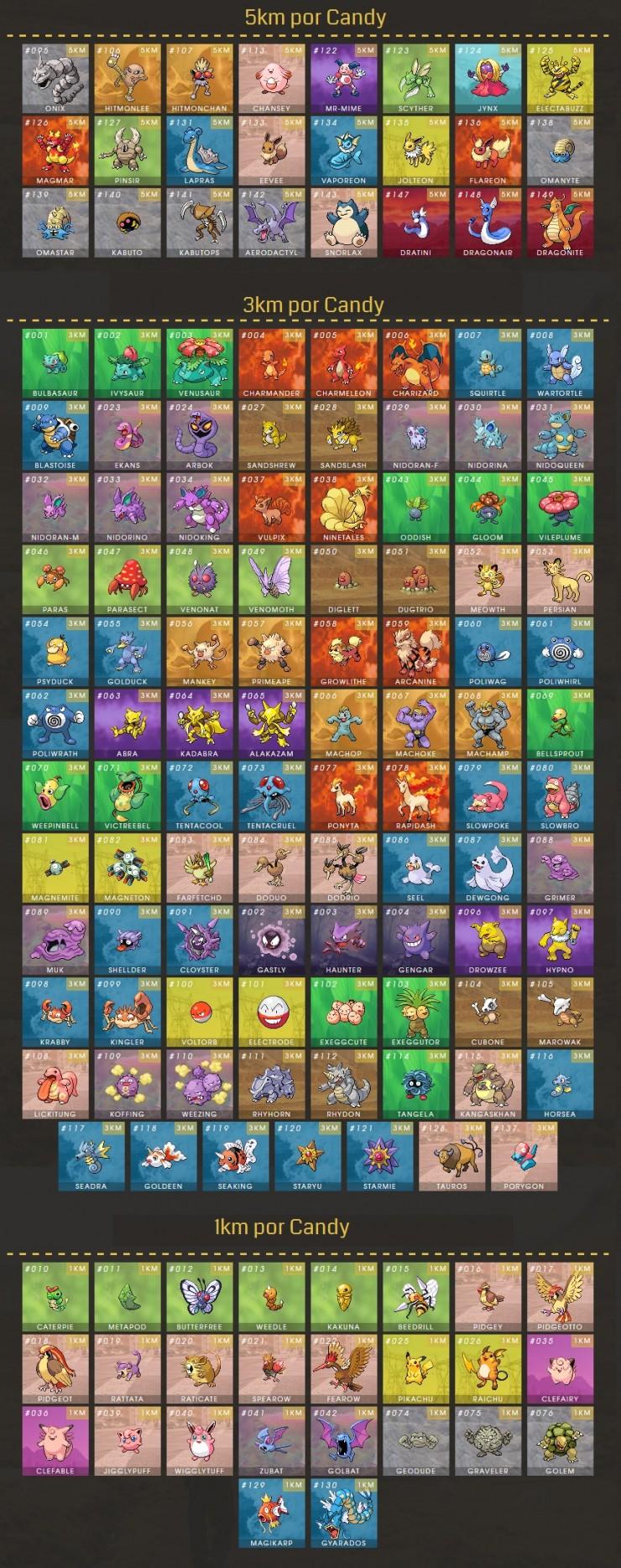 pokemon-go-candy-buddy