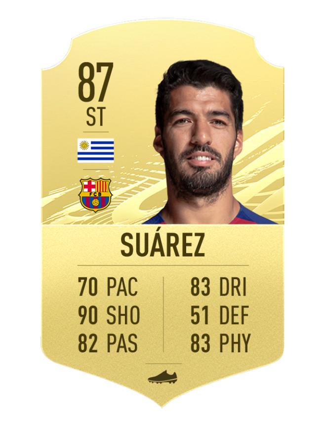 Fifa 21 – Melhores atacantes do jogo