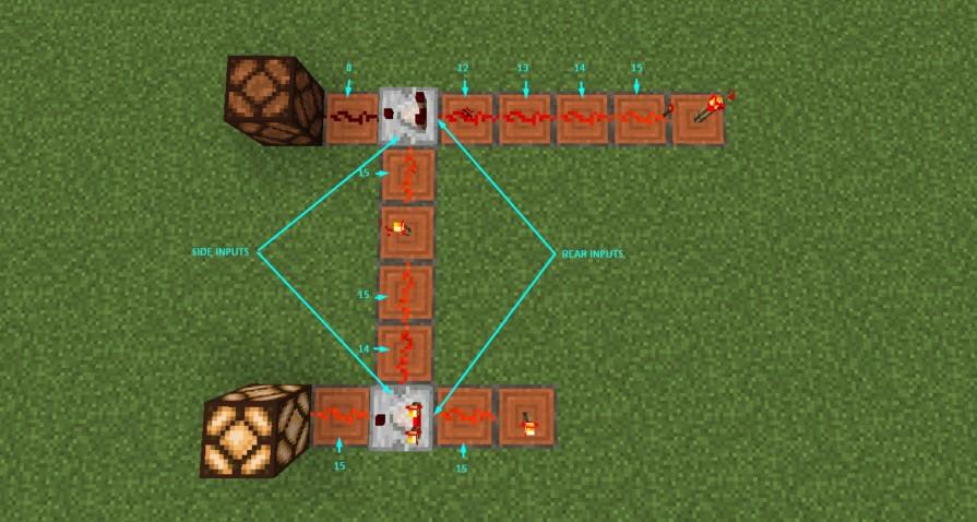 Minecraft Comparador Redstone