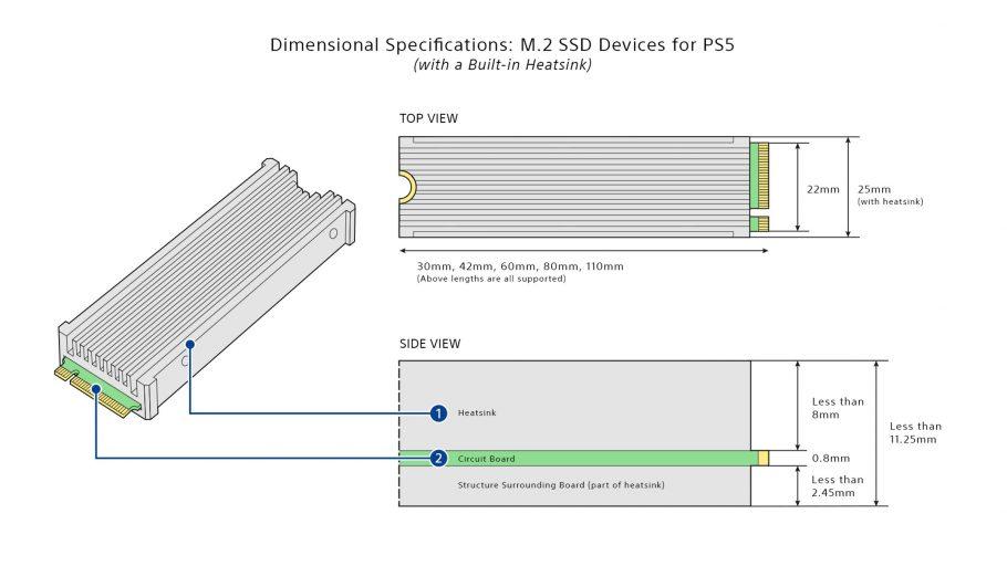 Novo beta do Firmware do PS5 permite a expansão do armazenamento via SSD M.2